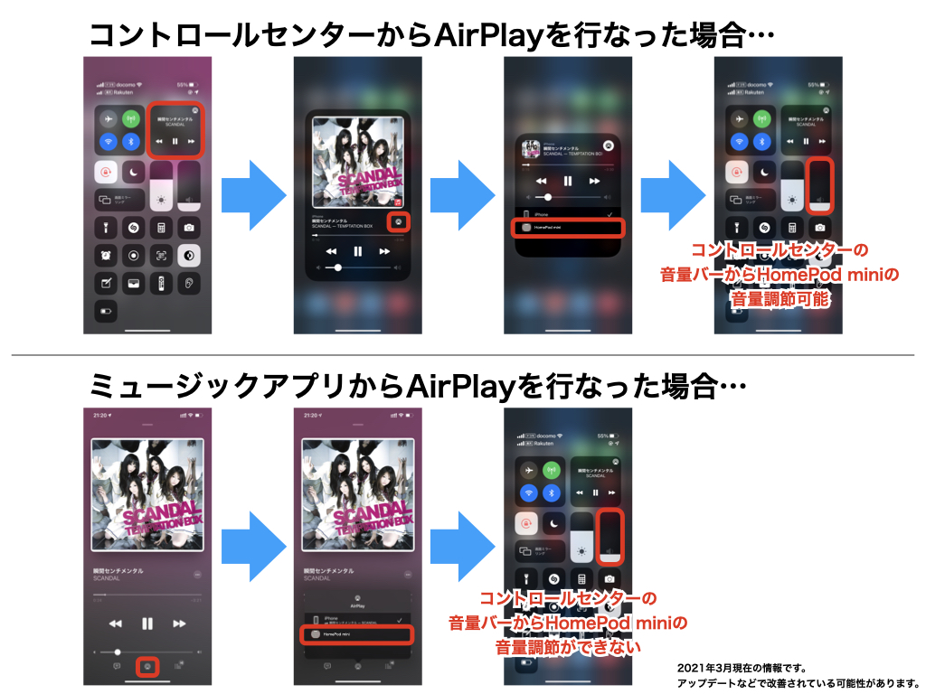 AirPlayの謎仕様